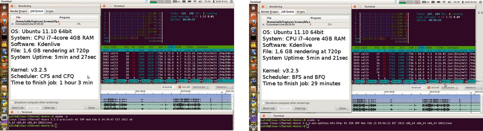 Эта инструкция поможет вам установить тему ubuntu precise pangolin, которая совместима с ubuntu 1110/1204