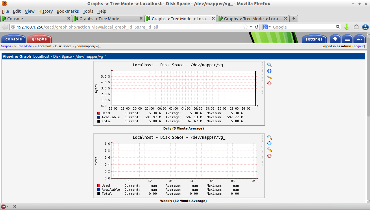 Graphs -- Tree Mode -- Localhost - Disk Space - -dev-mapper-vg_ - Mozilla Firefox_017