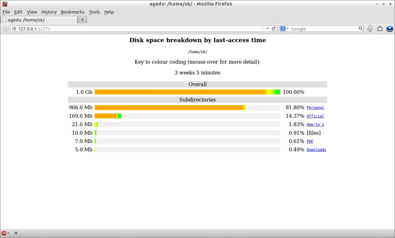 agedu: -home-sk- - Mozilla Firefox_006