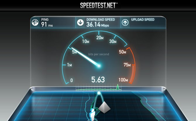 how to check internet speed from terminal using speedtest cli unixmen. Black Bedroom Furniture Sets. Home Design Ideas