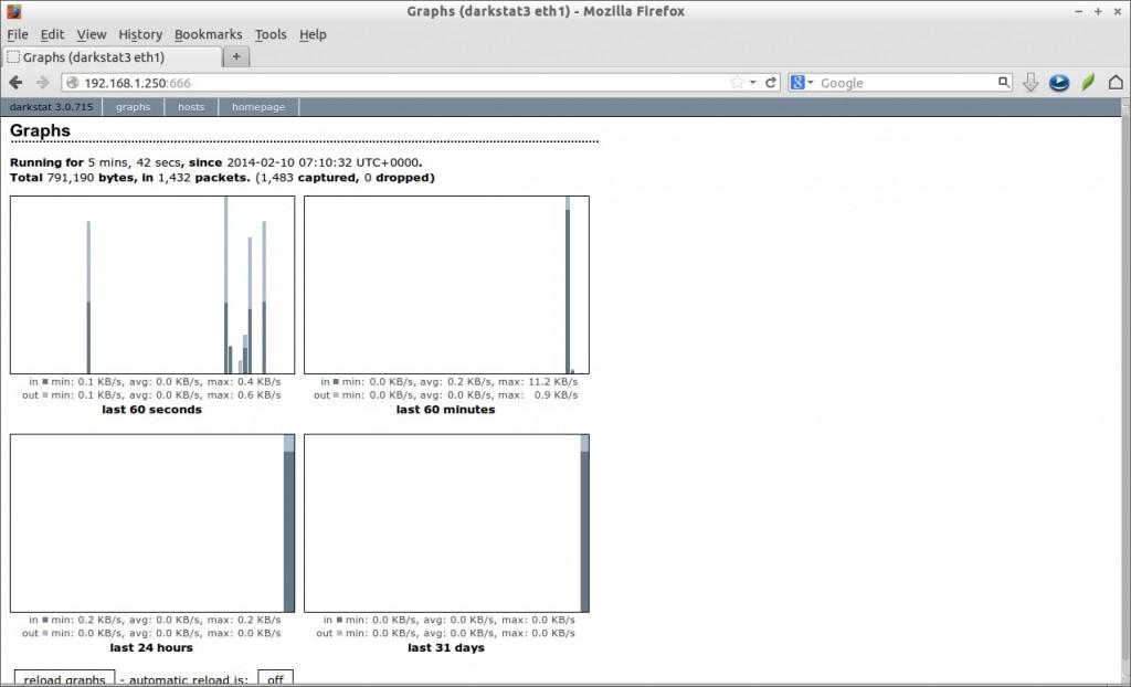 Graphs (darkstat3 eth1) - Mozilla Firefox_001