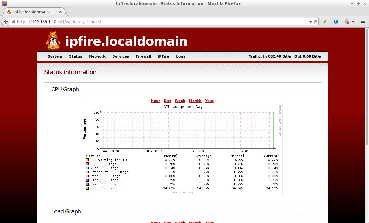 ipfire.localdomain - Status information - Mozilla Firefox_001