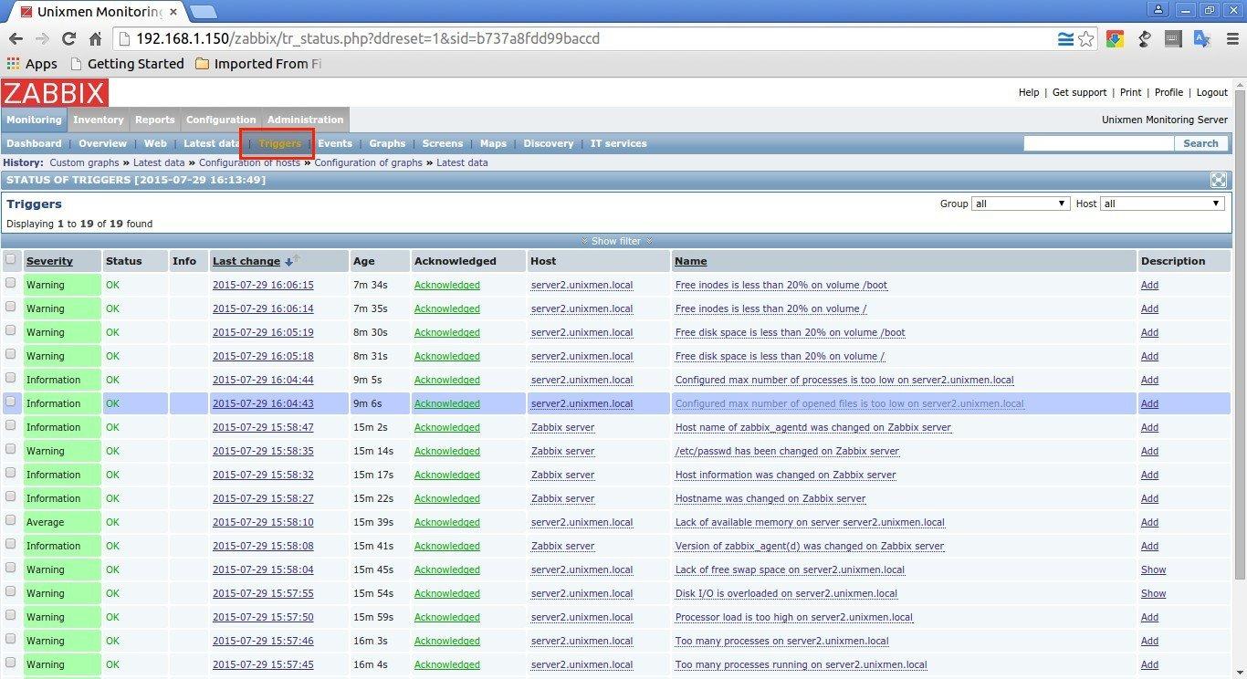 Unixmen Monitoring Server: Status of triggers [refreshed every 30 sec.] - Google Chrome_003