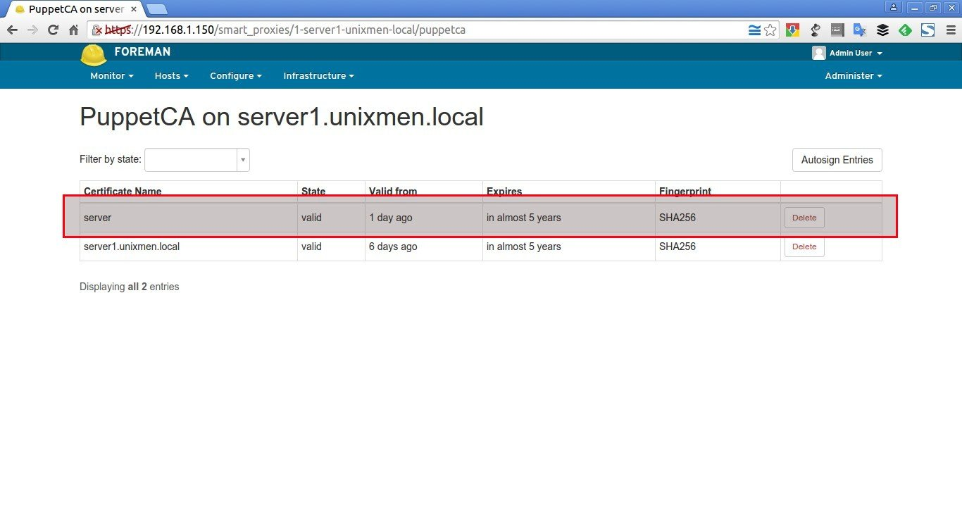 PuppetCA on server1.unixmen.local – Google Chrome_002