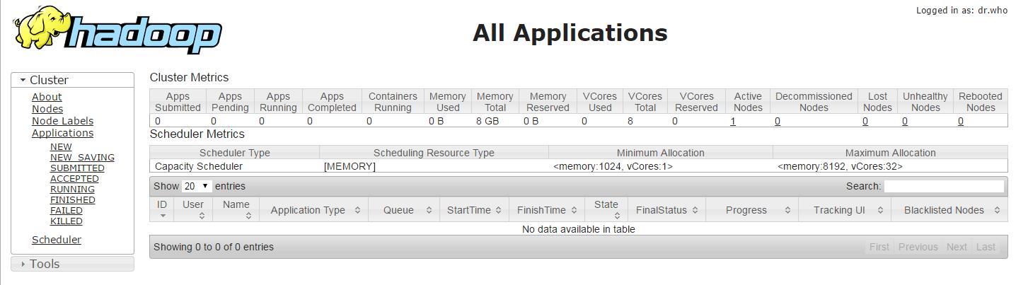 Hadoop Apps