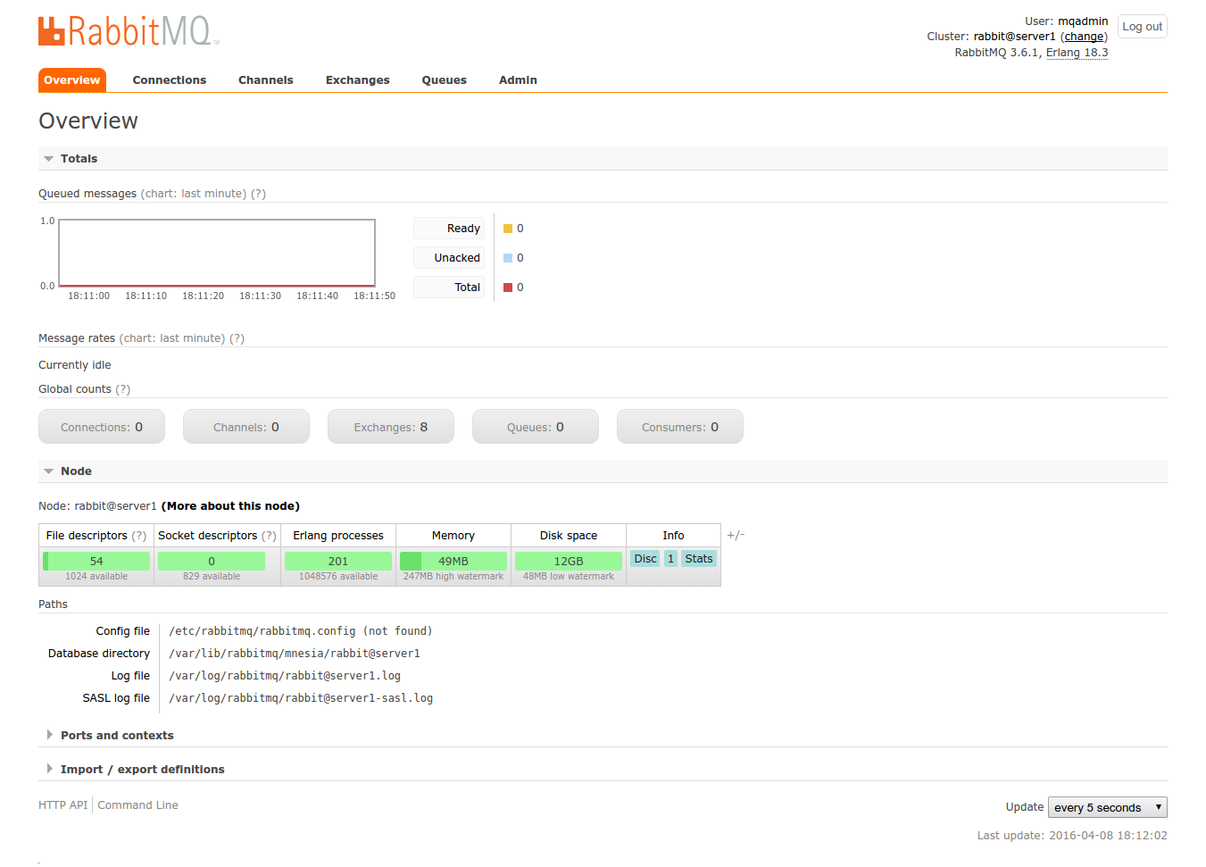 RabbitMQ Management