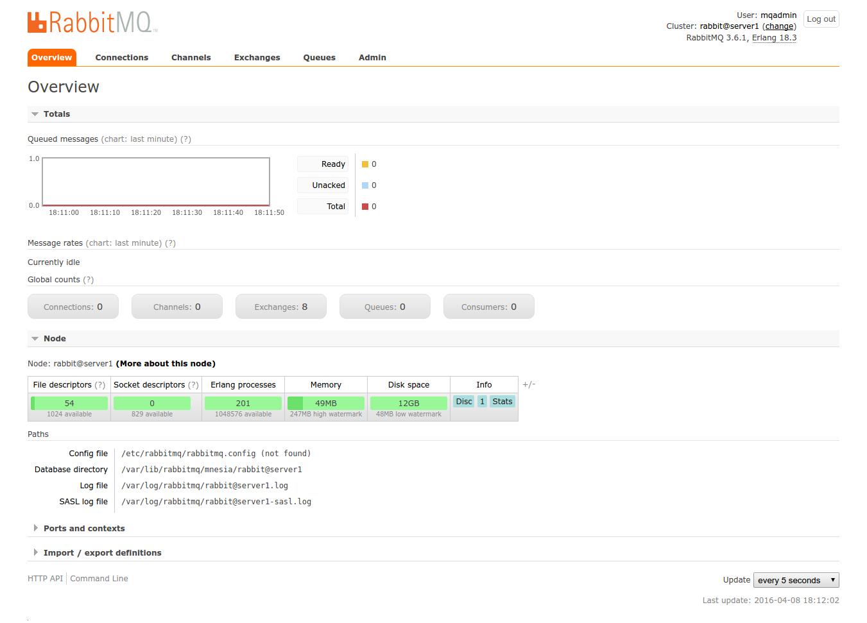 Install rabbitmq server in centos 7 unixmen rabbitmq management aljukfo Choice Image