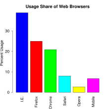 The month that was for Browsers- in September