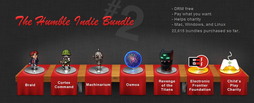 Humble Indie Bundle is back- Pay what you want for 5 awesome games | Braid, Machinarium, Cortex Command, Osmos and Revenge of the Titans