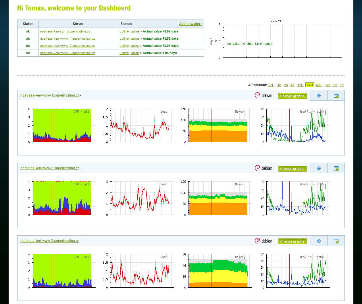 Linux Server Monitoring with Bijk
